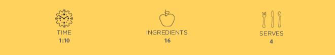 Sweet potato and chickpea patties | Mum's Grapevine